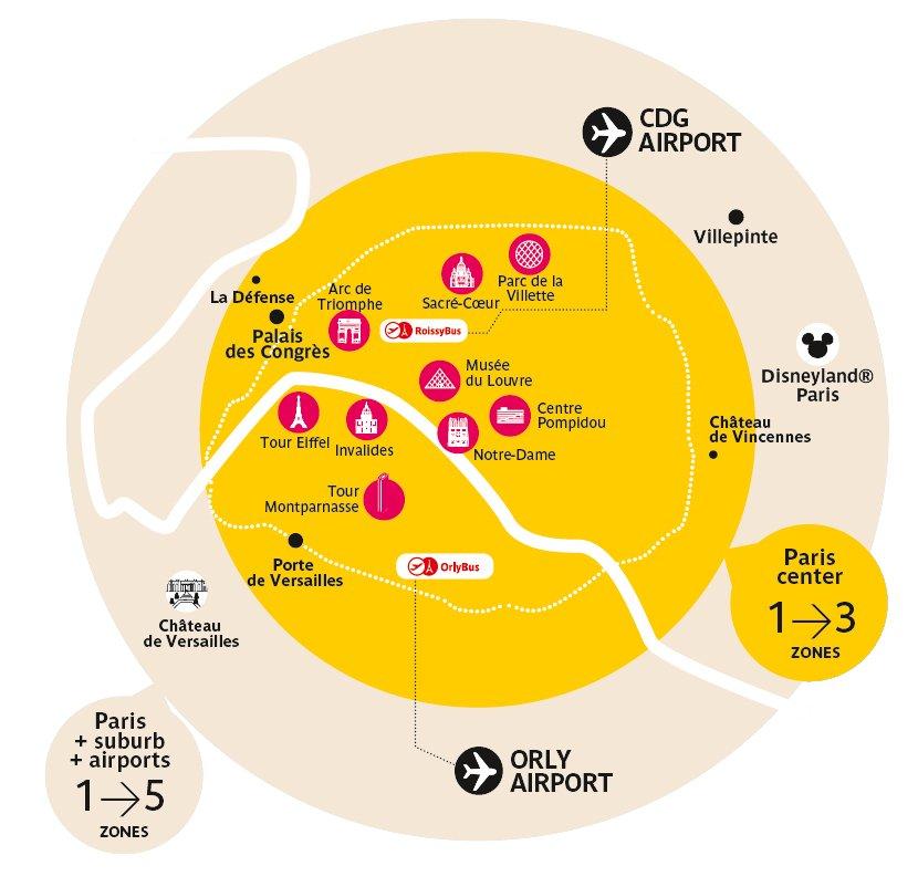 Paris Public Transportation Tickets, Maps, Definitions and ...